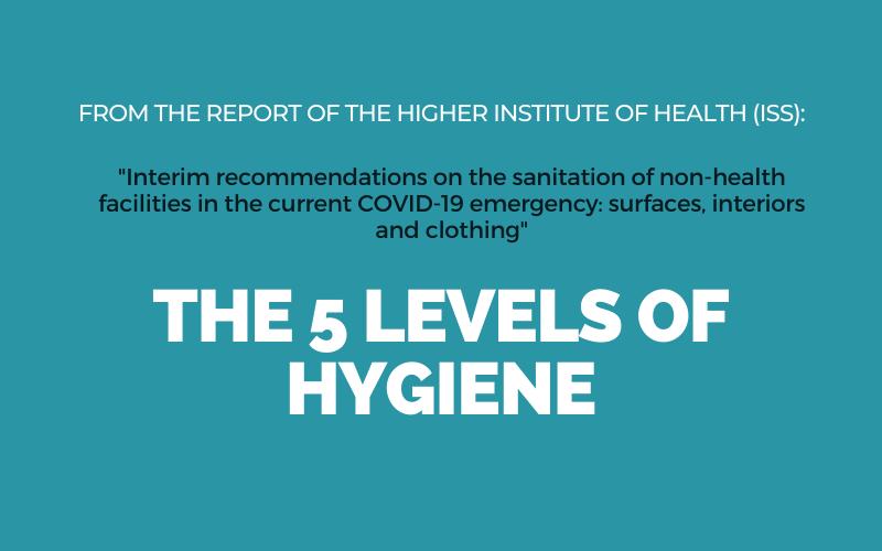the 5 levels of hygiene_Virucidal_Sanytech Sanitation1