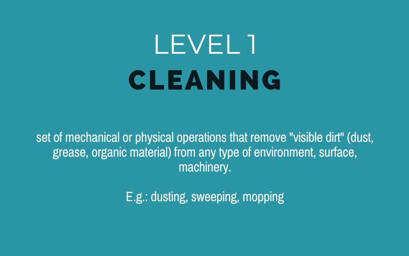 the 5 levels of hygiene_Virucidal_Sanytech Sanitation2