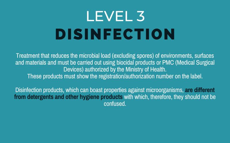 the 5 levels of hygiene_Virucidal_Sanytech Sanitation4